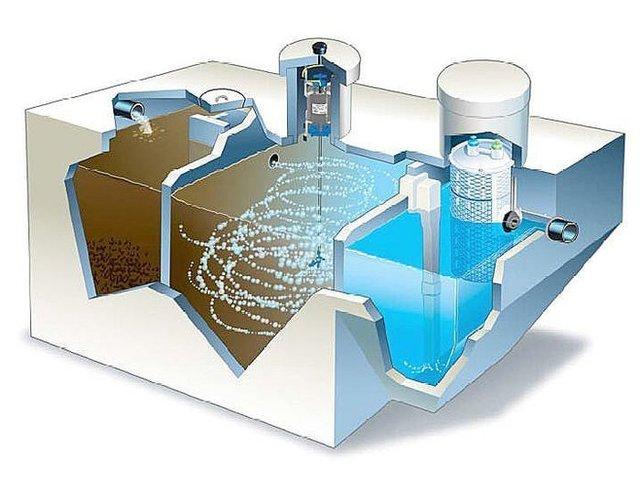 Các phương pháp xử lý nước thải công nghiệp tối ưu nhất hiện nay