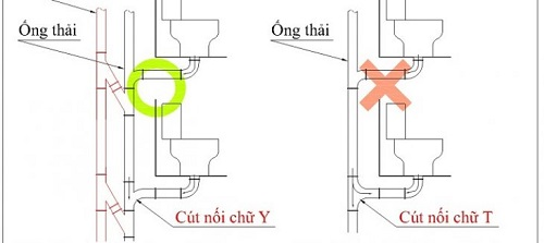 cách đặt ống bồn cầu