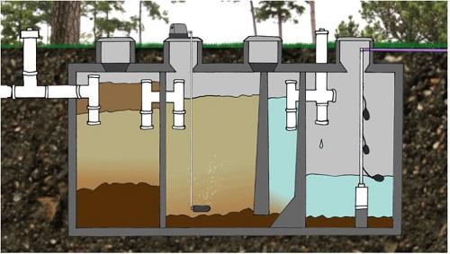 cách xây hầm cầu